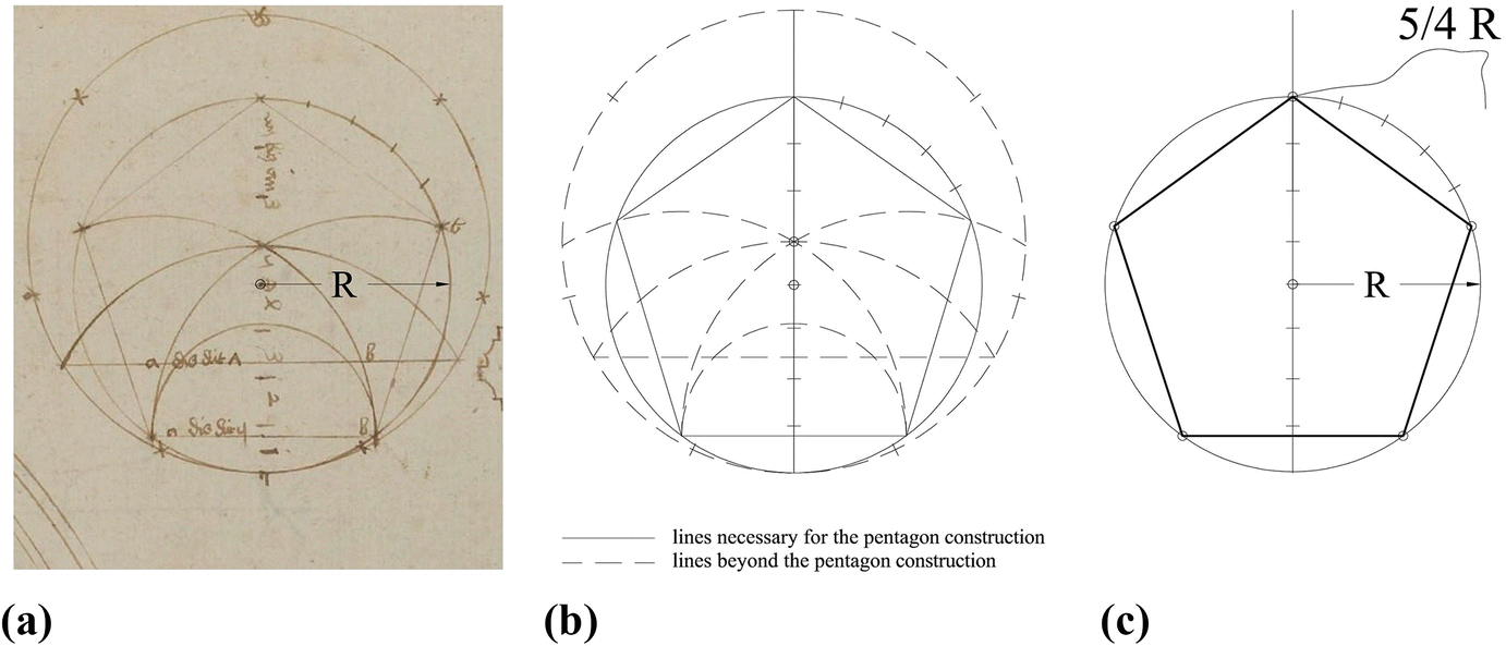 Pentagons in Medieval Sources and Architecture | SpringerLink