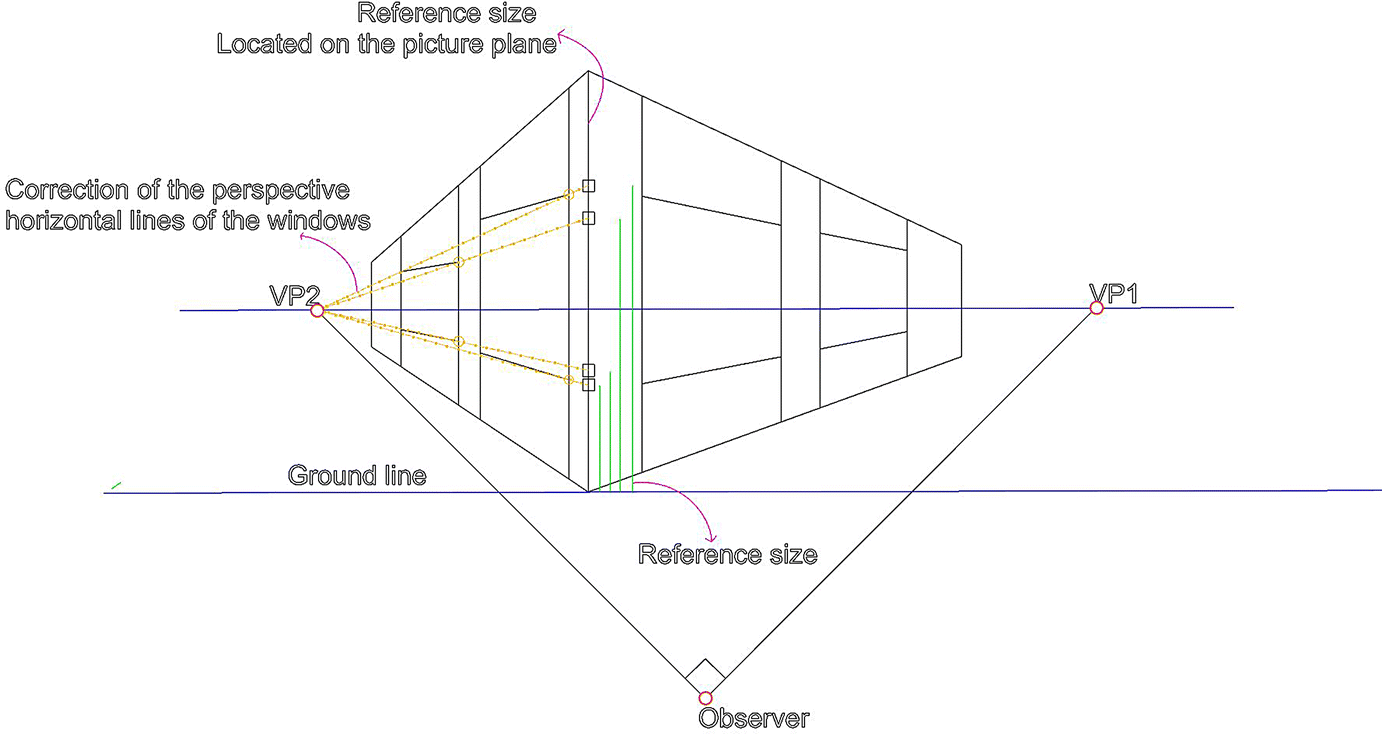 Introducing a New Method to Convert a 2D Hand-Drawn Perspective to a
