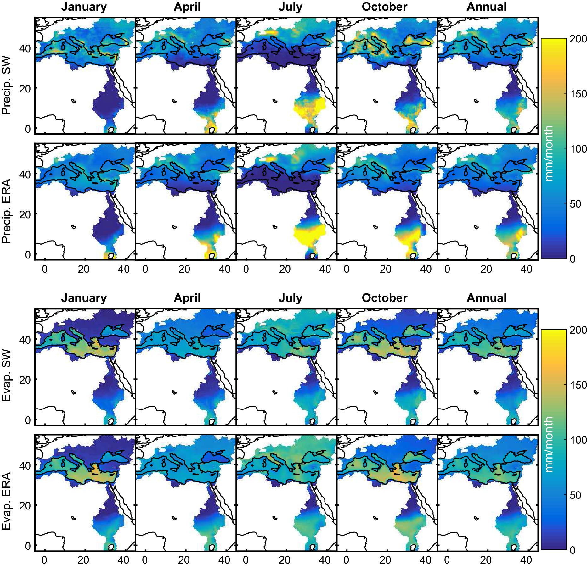 Analyzing the Mediterranean Water Cycle Via Satellite Data