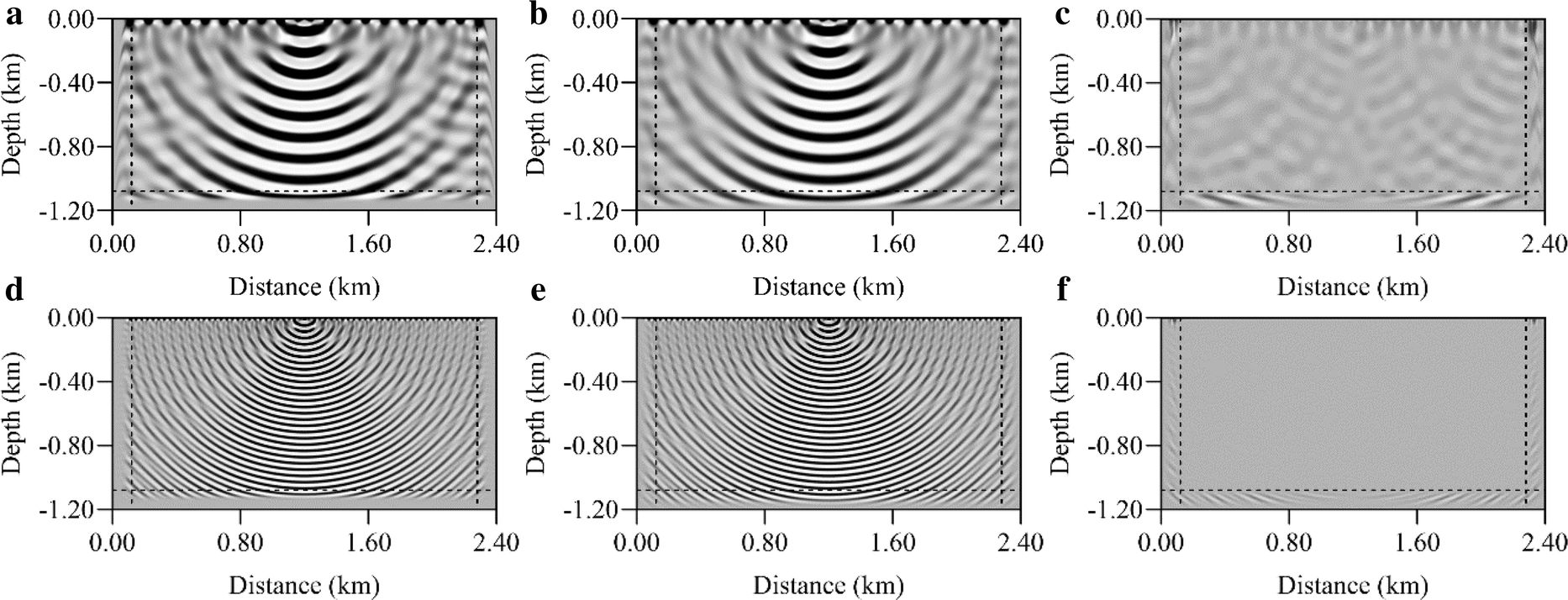 Complex Frequency Shifted Perfectly Matched Layer Boundary