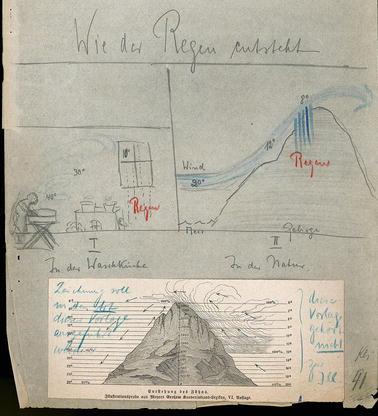 Fritz Kahns Das Leben des Menschen | SpringerLink