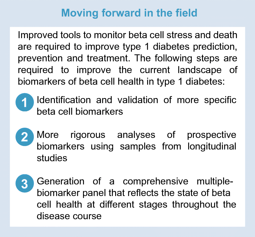 Biomarkers of islet beta cell stress and death in type 1 diabetes