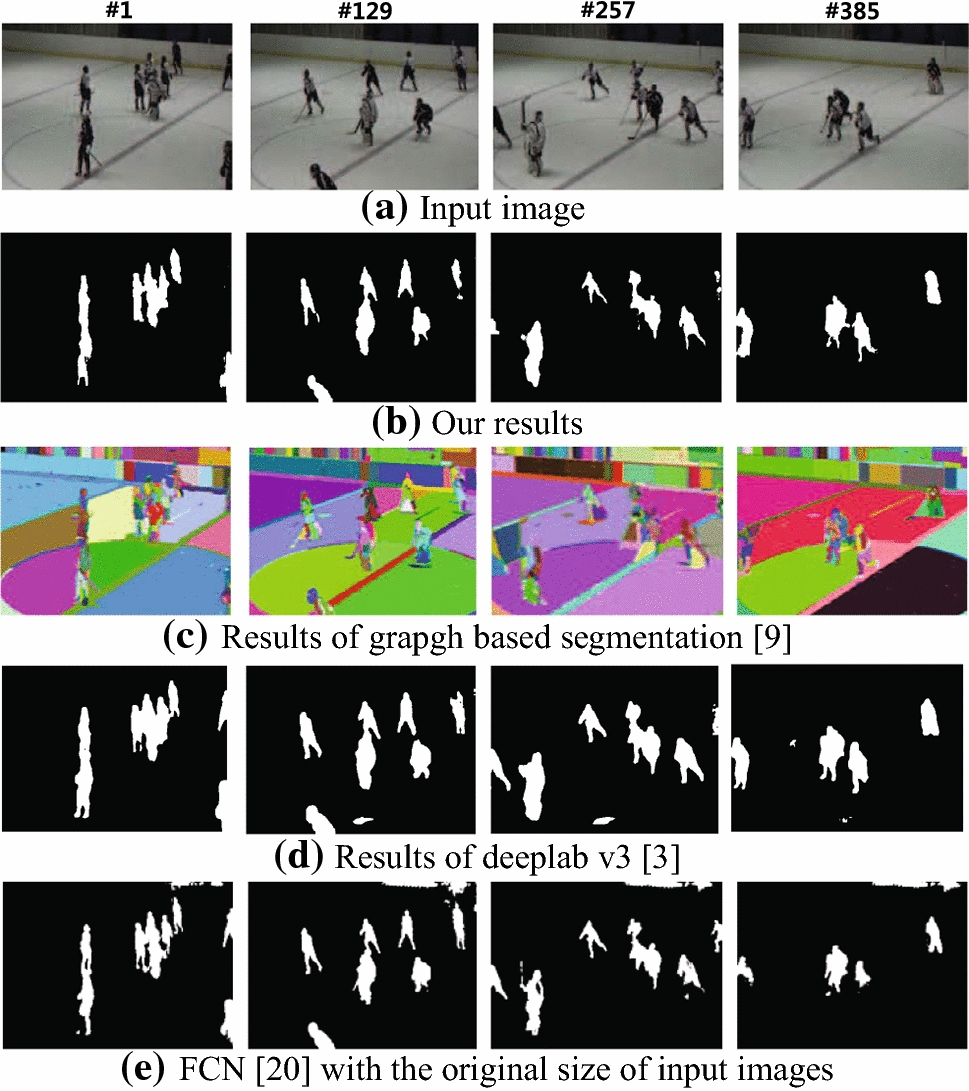 Small object segmentation with fully convolutional network
