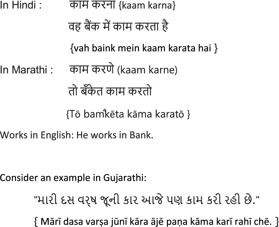 Indowordnet's help in Indian language machine translation