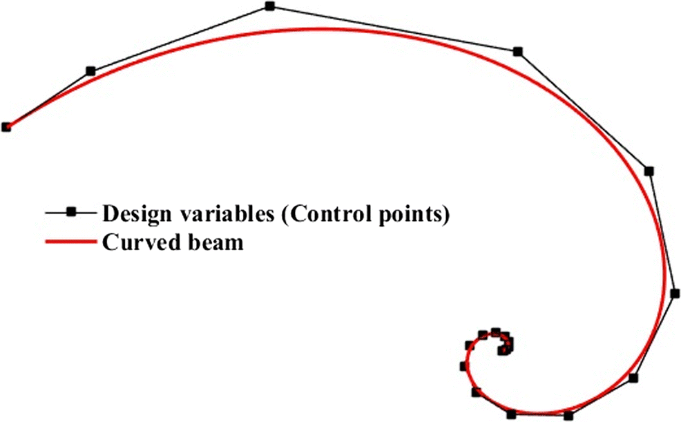Pre-bent shape design of full free-form curved beams using