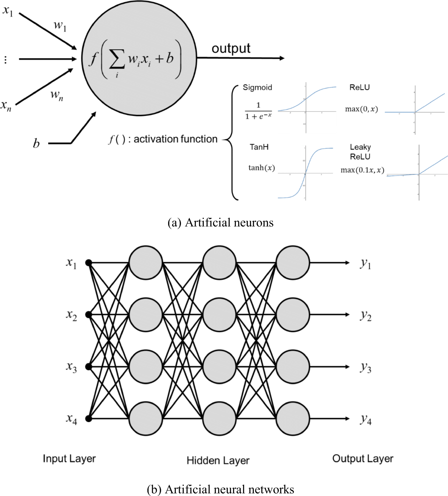 Deep learning for determining a near-optimal topological design