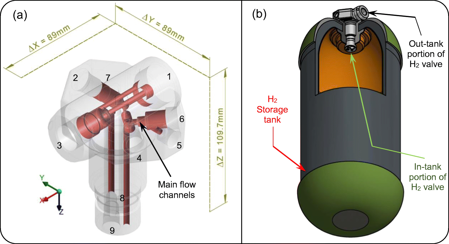 Innovative designs of an in-tank hydrogen valve towards