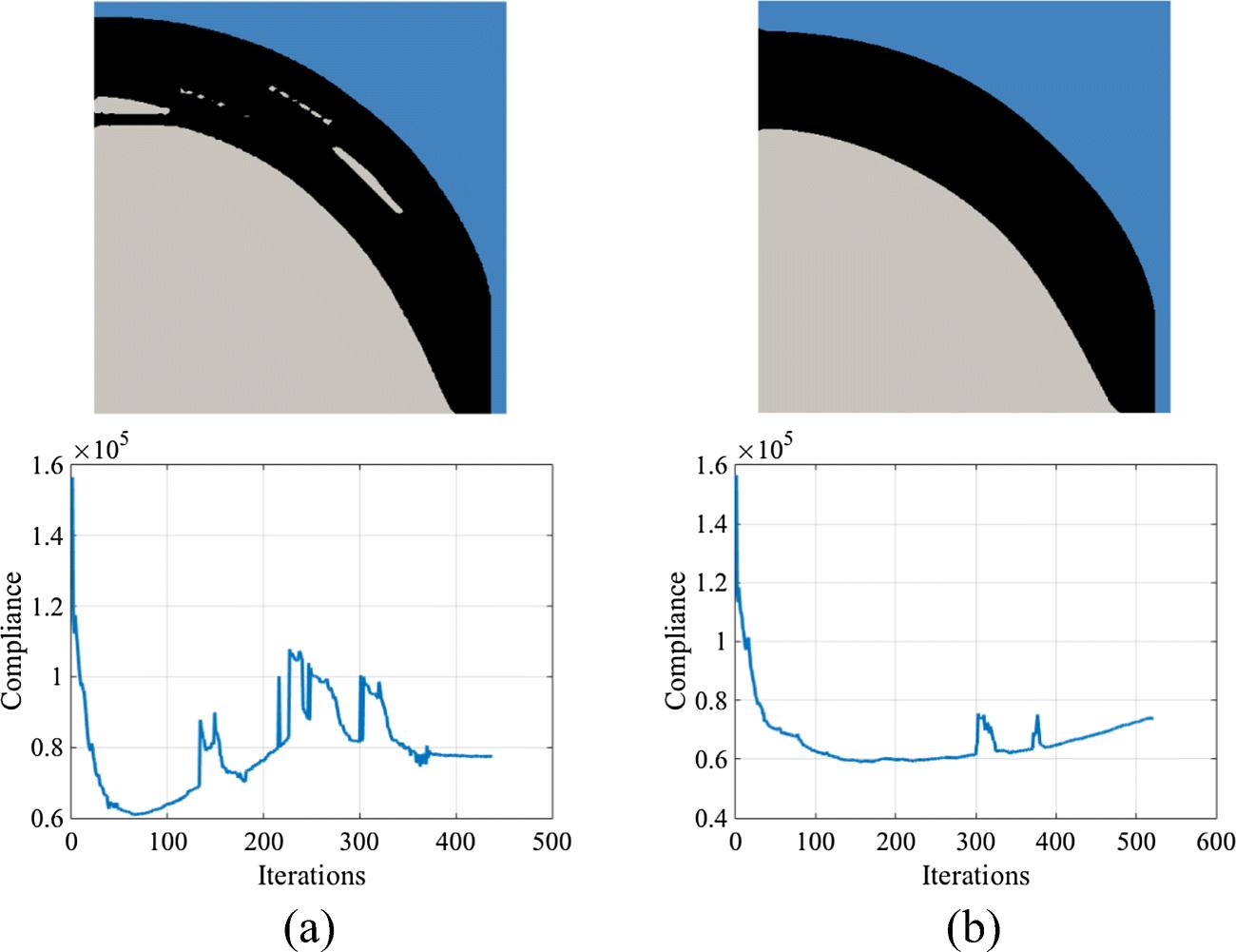 Topology optimization for design-dependent hydrostatic