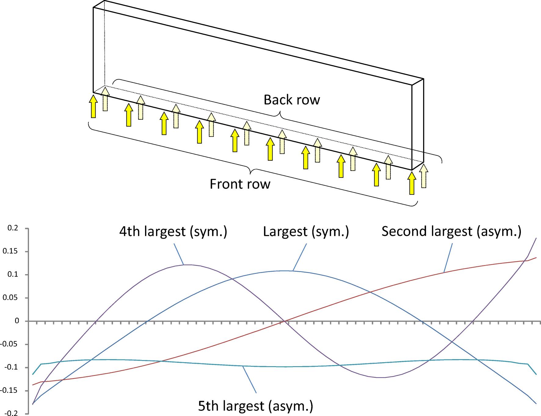 Support-free robust topology optimization based on pseudo
