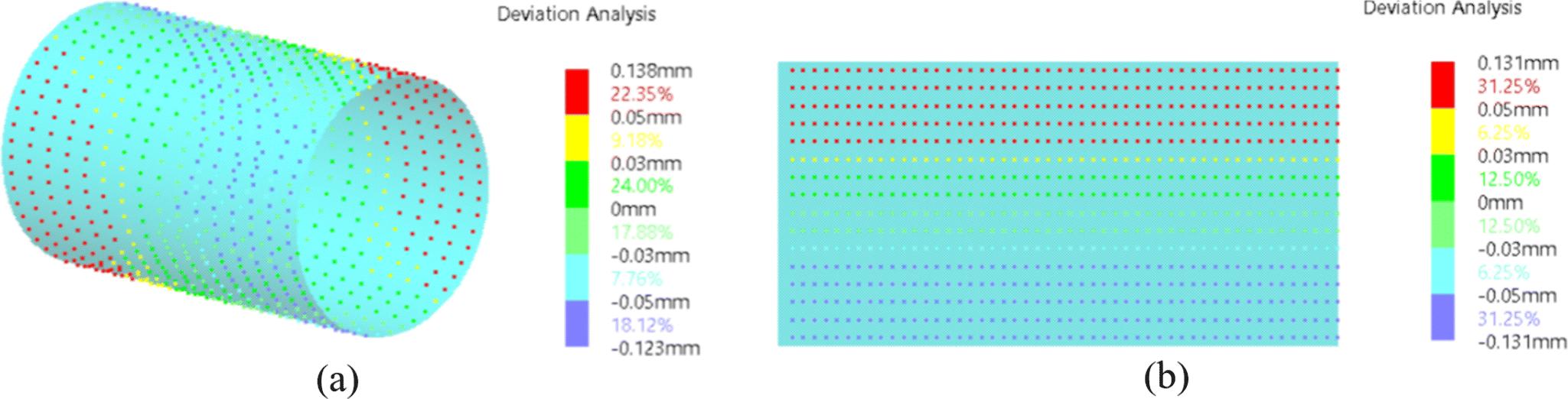 A primitive-based 3D reconstruction method for