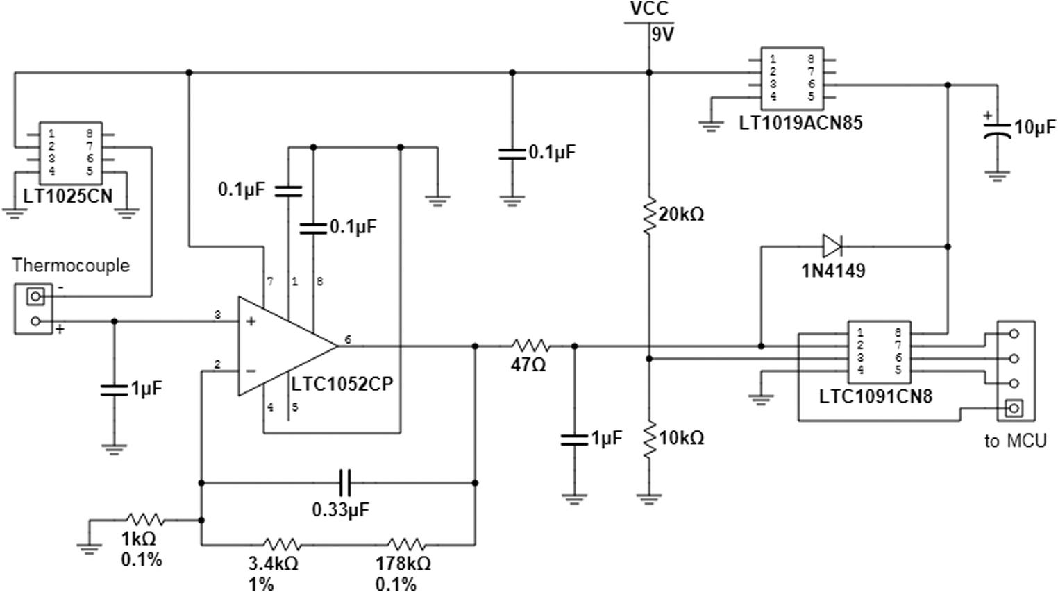 Development of a wireless system for milling temperature monitoring