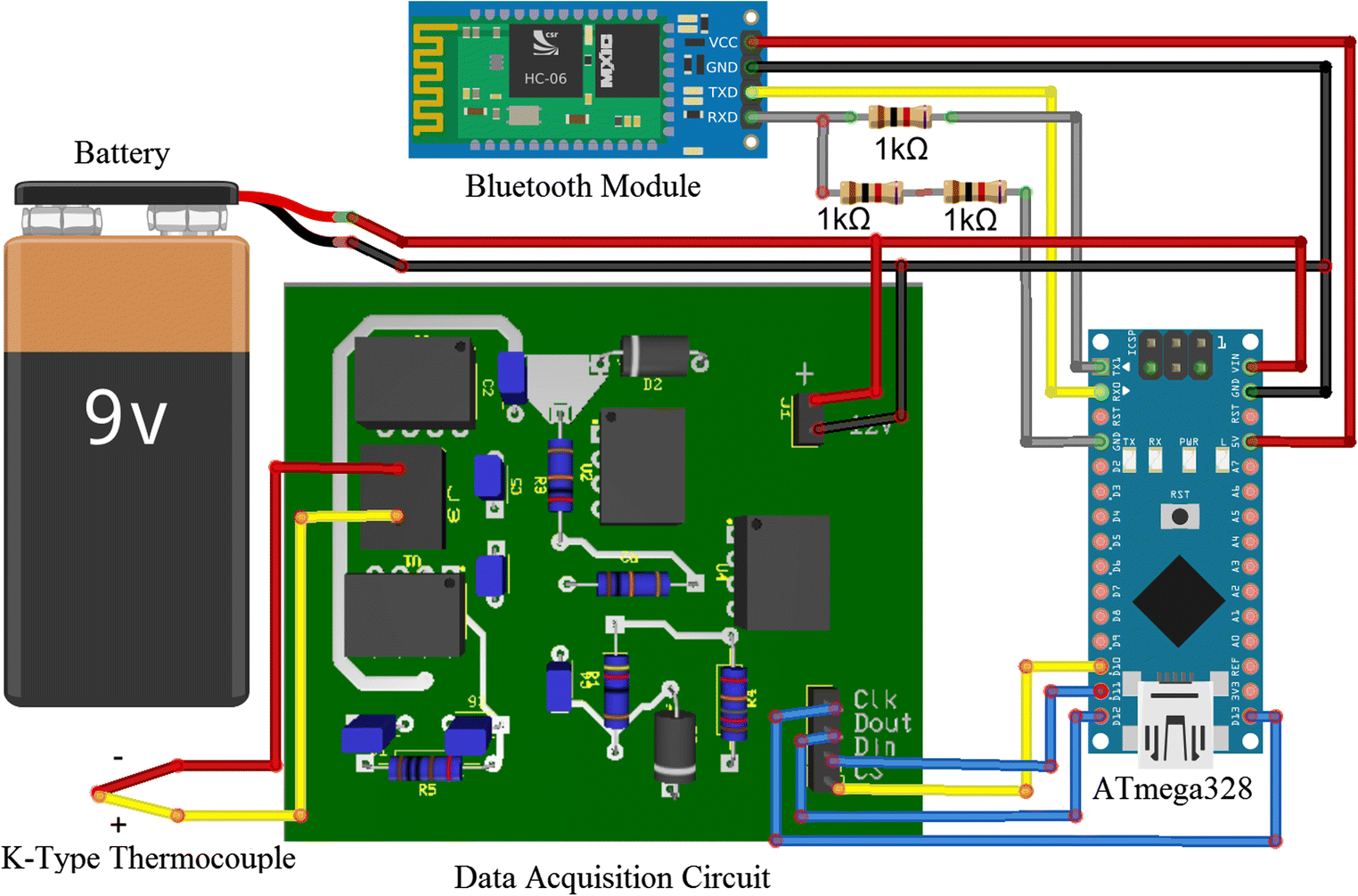 Development of a wireless system for milling temperature