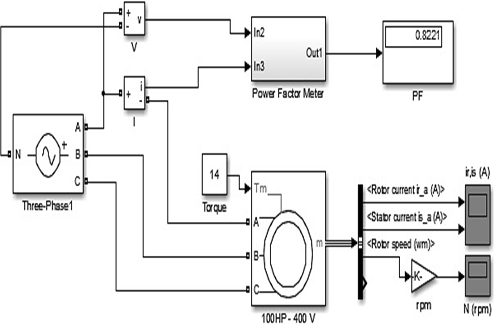 Estimating power factor of induction motors at any loading