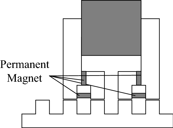 A novel design and electromagnetic analysis for a linear