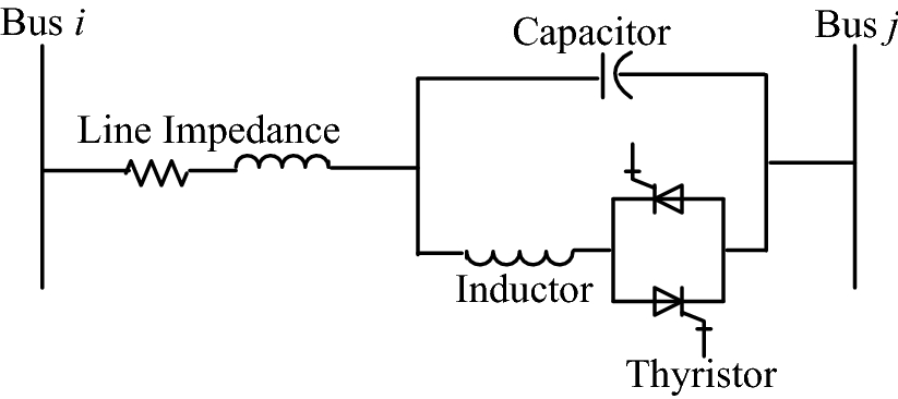 Stochastic economic analysis of FACTS devices on contingent