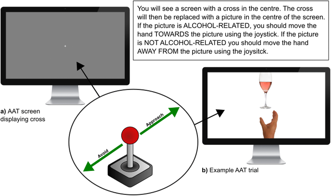 The Role Of Stress Reactivity Recovery And Risky Decision Discrete Passive Tone Control Circuit Above Does Not Violate Open Image In New Window