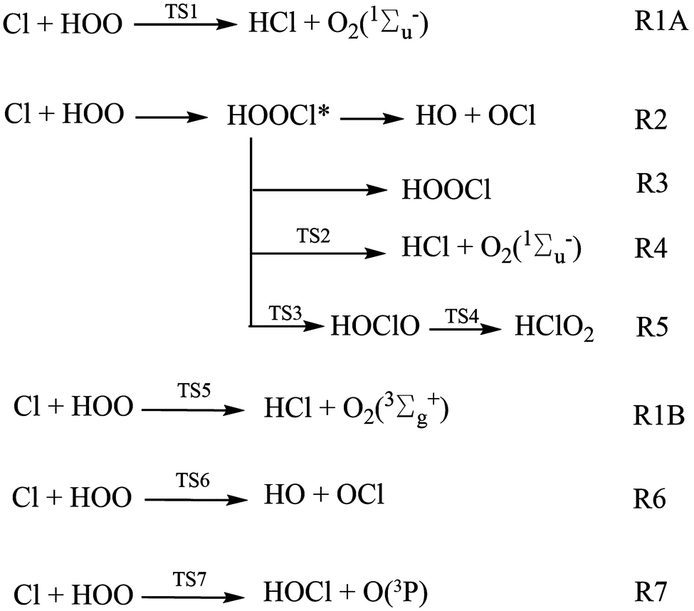 Quantum chemical and theoretical kinetics studies on the