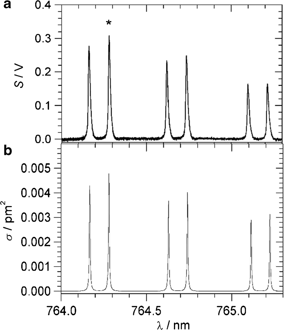 Diode laser photoacoustic spectroscopy of CO2, H2S and O2 in