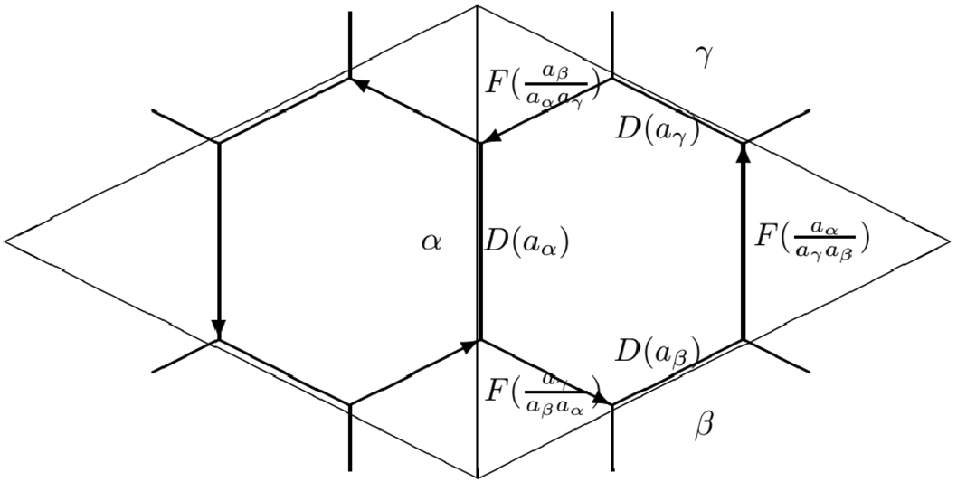Categorical Webs And S Duality In 4d Equation 2 Qft