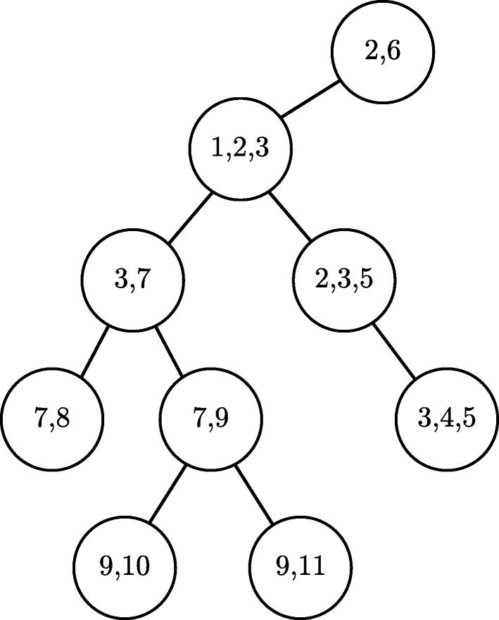 Evaluating Datalog Via Tree Automata And Cycluits