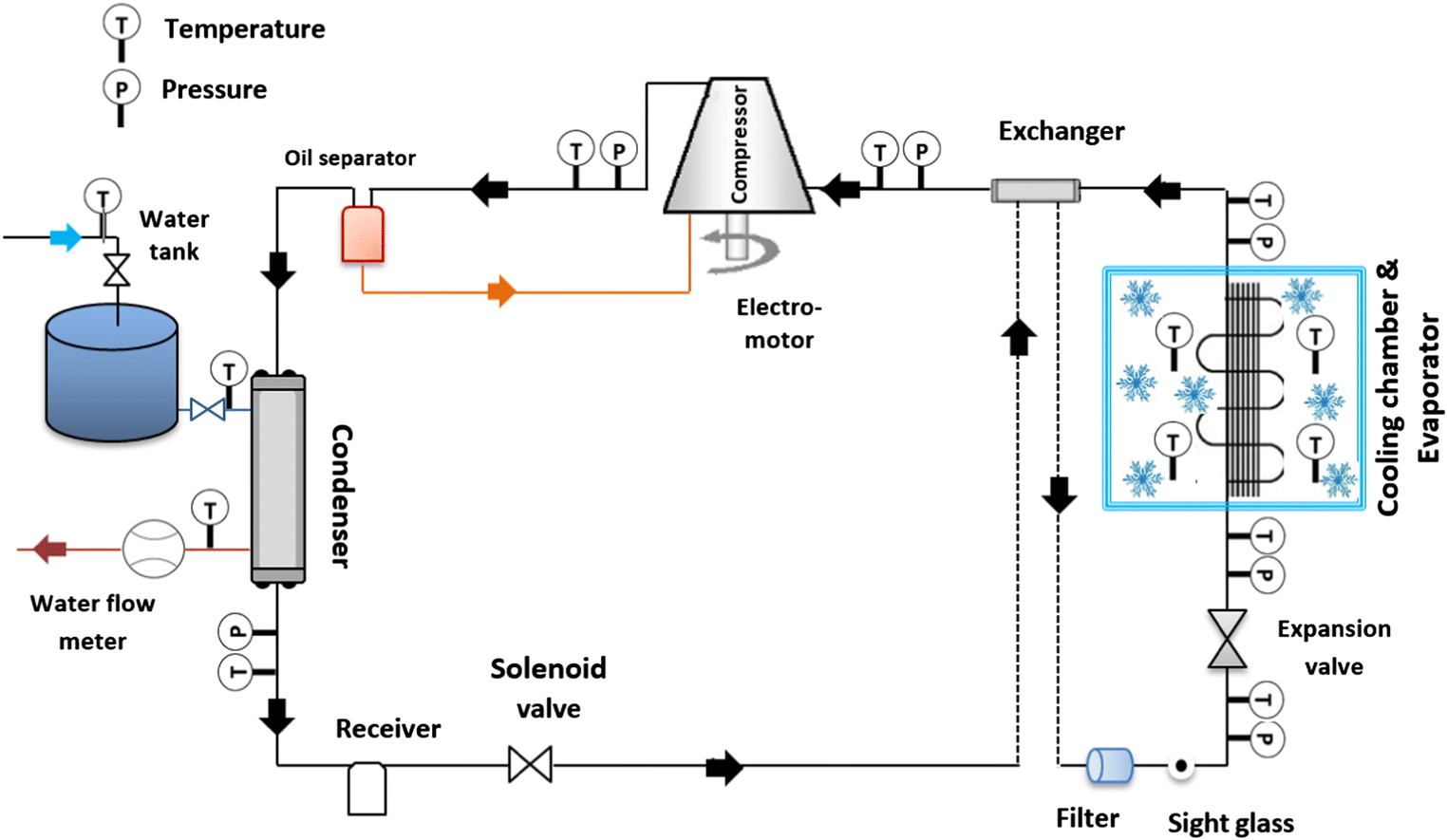 Thermodynamic Analysis Of A System Converted From Heat Pump To Fig1 Wiring Diagram For Typical Fridge Compressor Note The Over Fig 1 Schematic