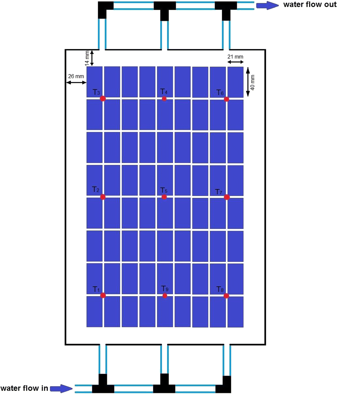 Heat transfer enhancement in a hybrid PV cell-cooling tower