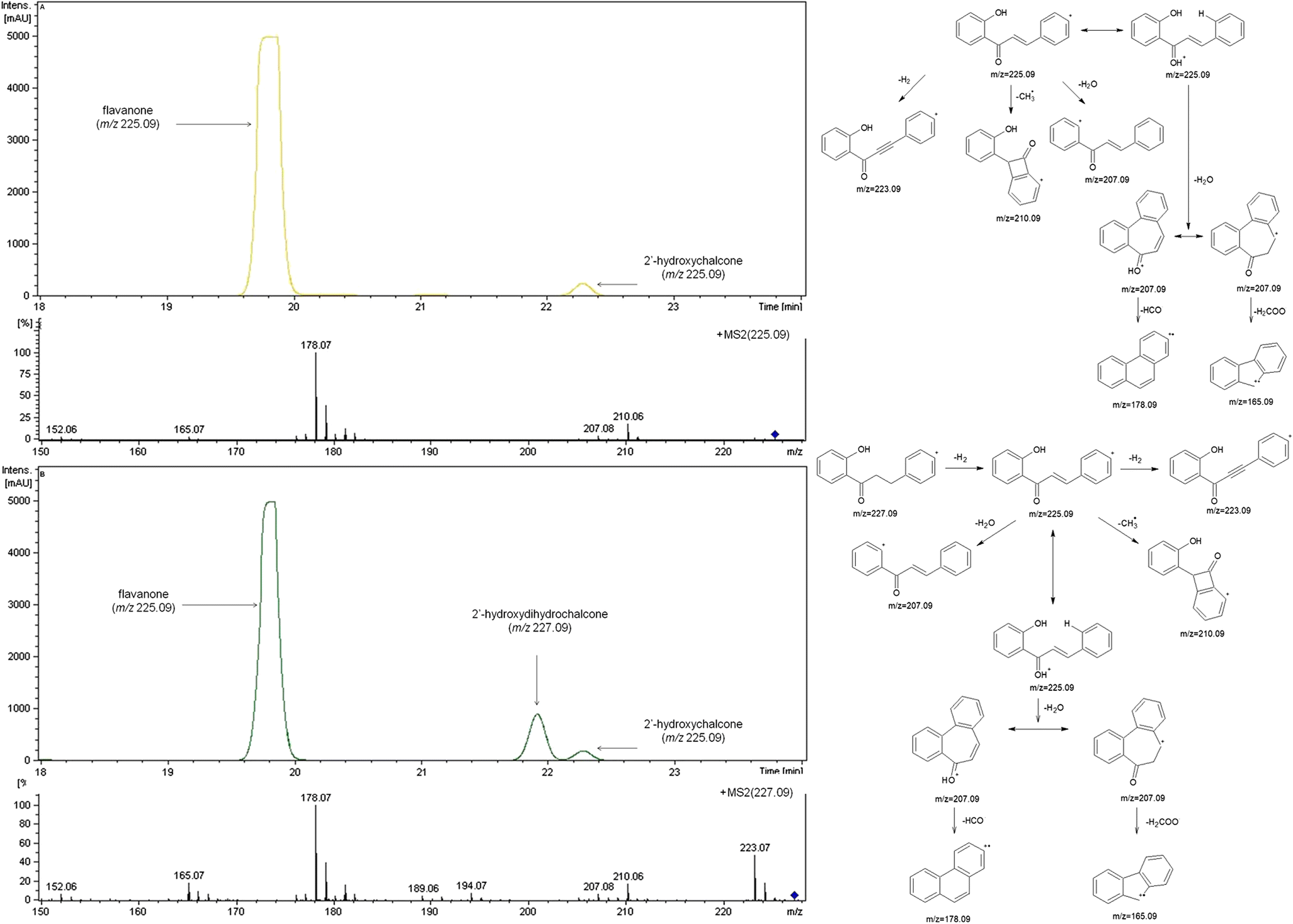 Biocatalytic hydrogenation of the C=C bond in the enone unit of