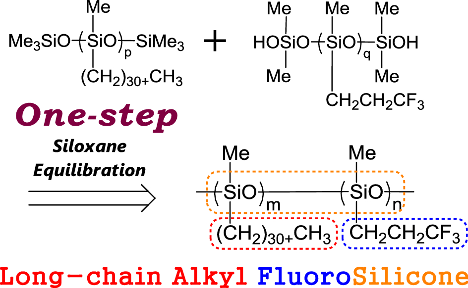 Reaction Of Unreactive Silicone Synthesis Of Long Chain