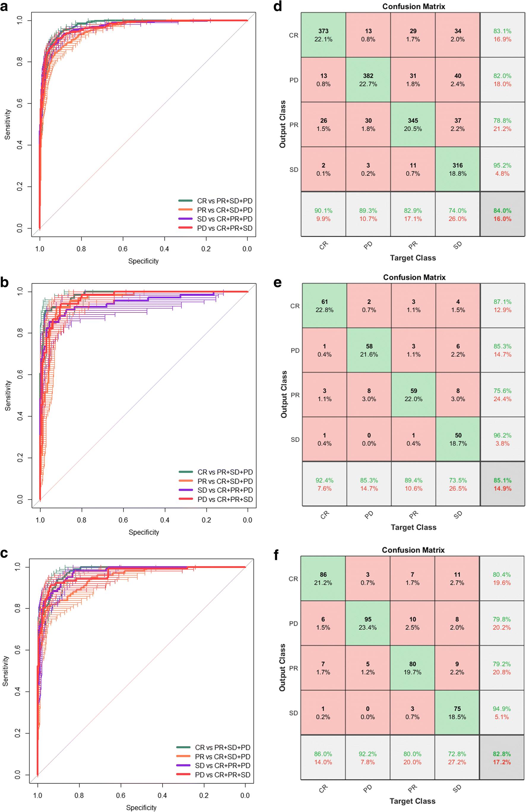 Residual convolutional neural network for predicting