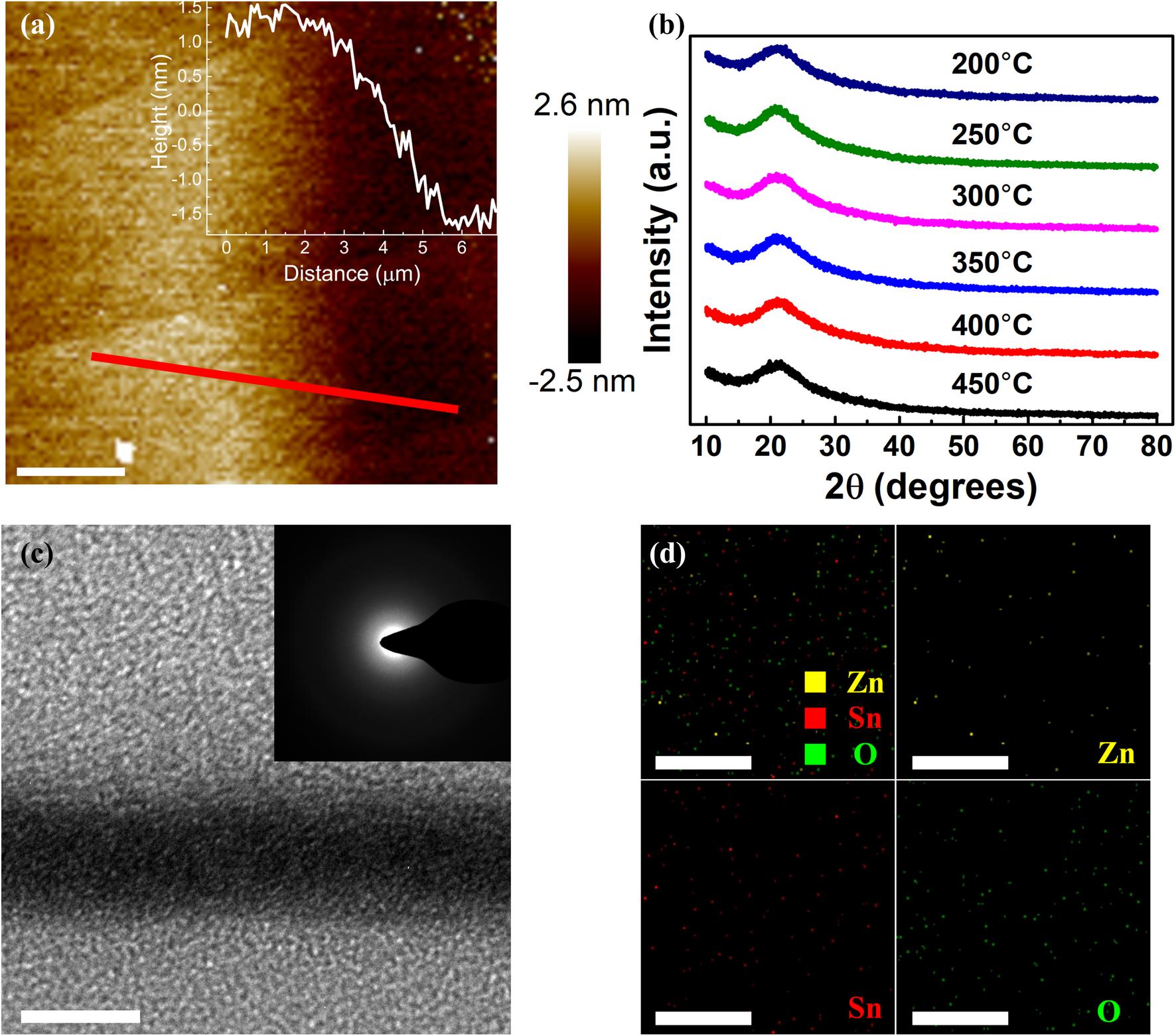 Ultra-thin-film transistors based on ultra-thin amorphous