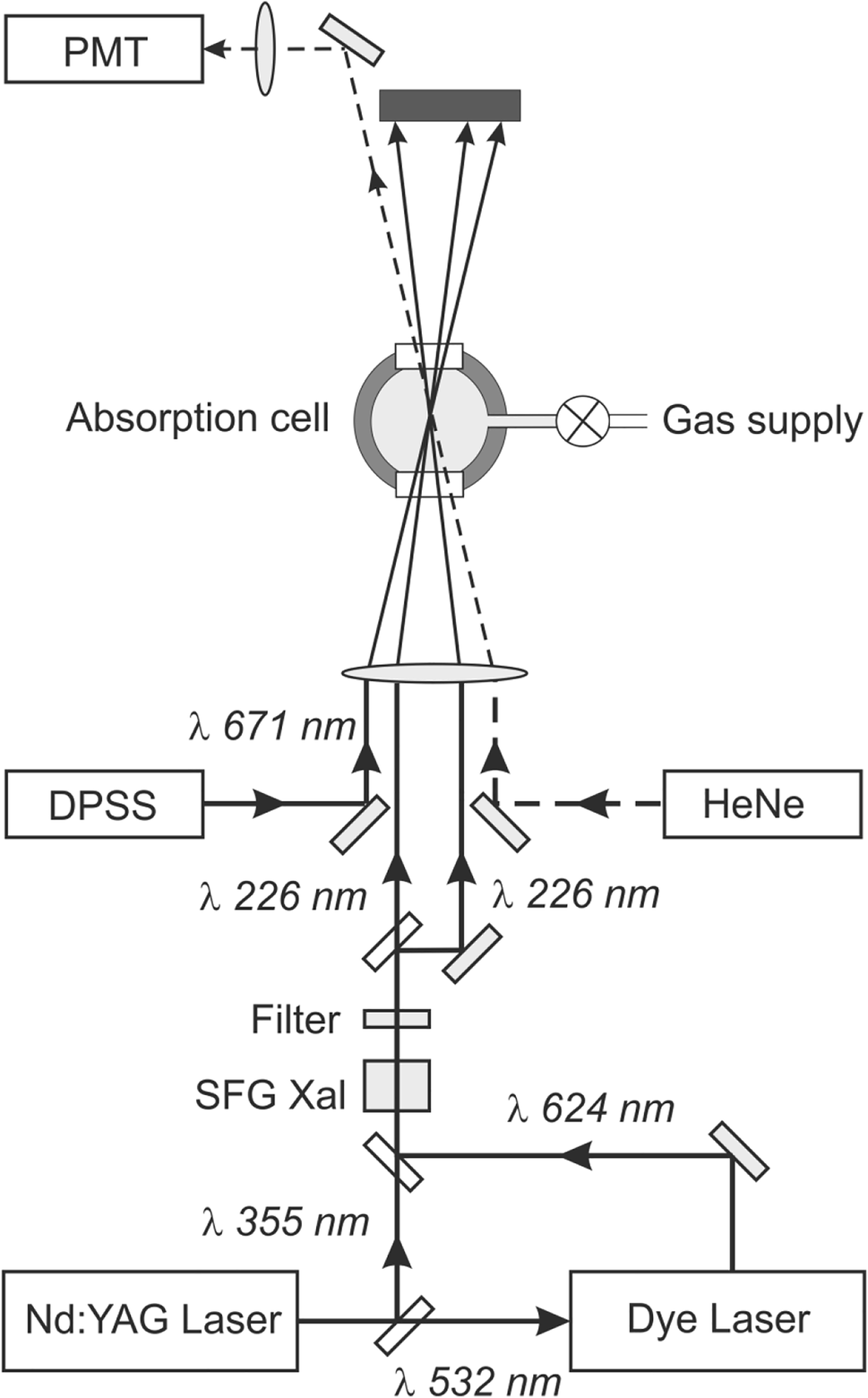 Pressure measurement in combusting and non-combusting gases ... on