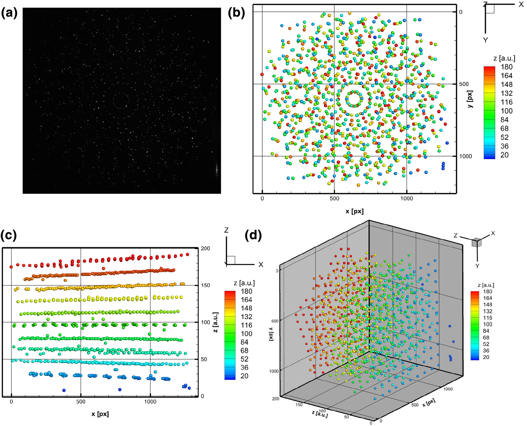 Single-camera 3D PTV using particle intensities and