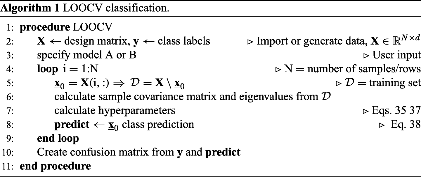 Accurate Bayesian Data Classification Without Hyperparameter