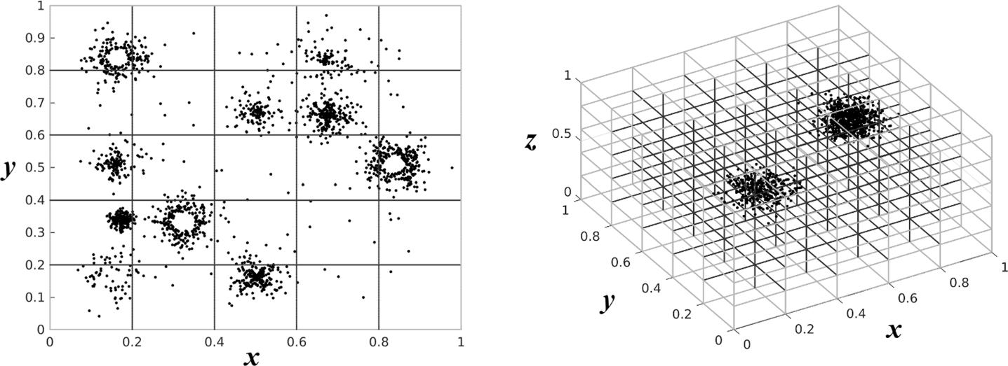 MDCGen: Multidimensional Dataset Generator for Clustering