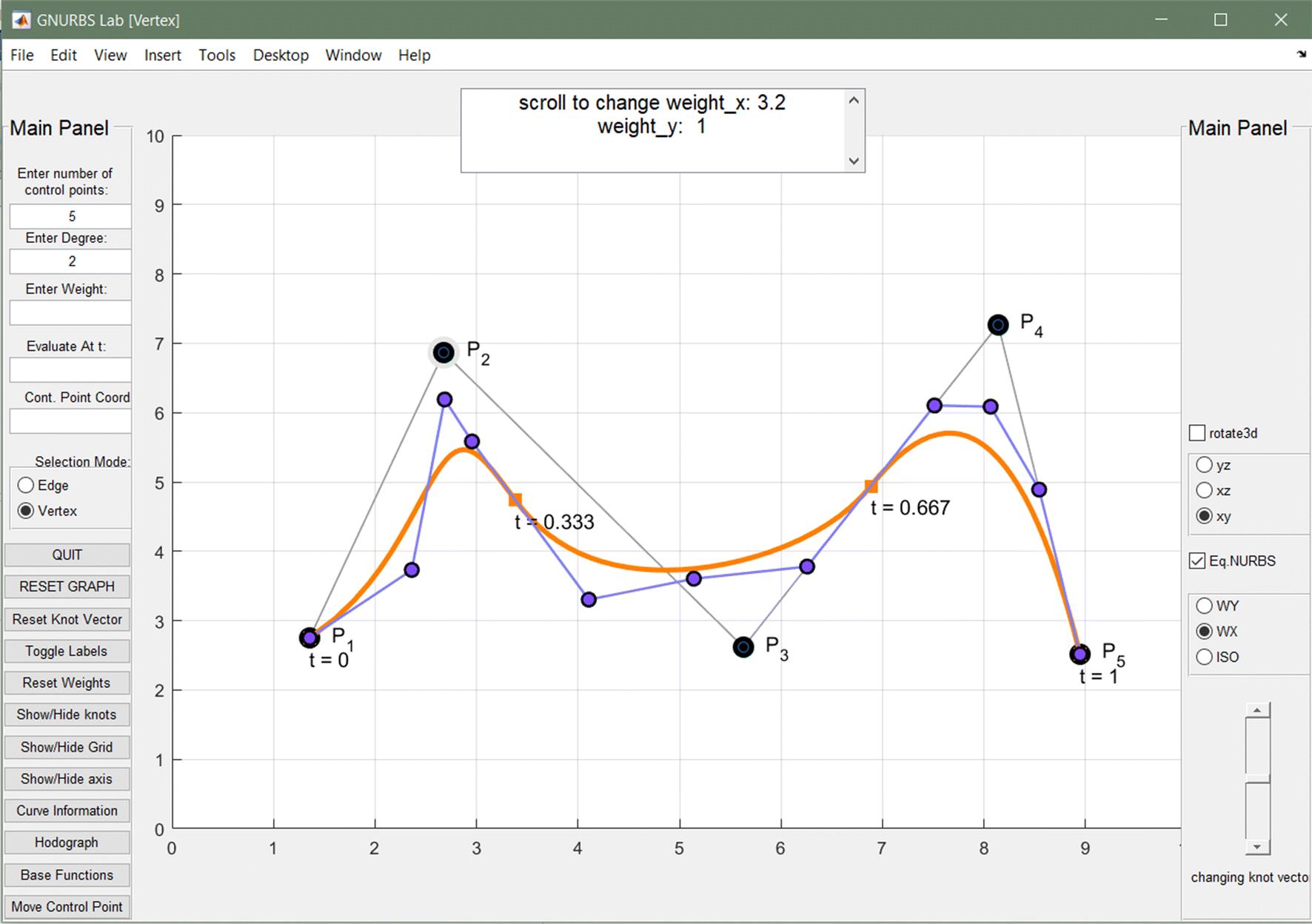 Generalizations of non-uniform rational B-splines via