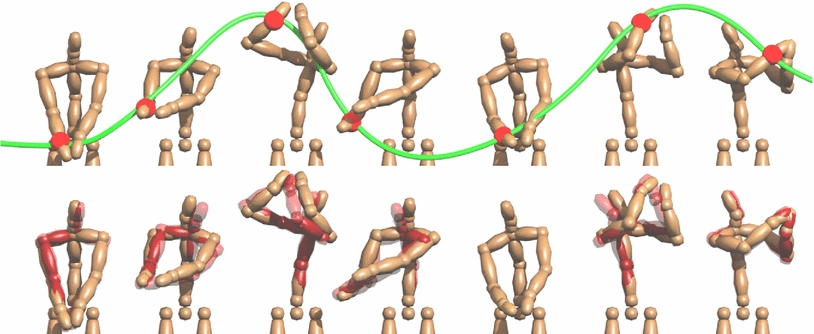 Inverse kinematics using dynamic joint parameters: inverse