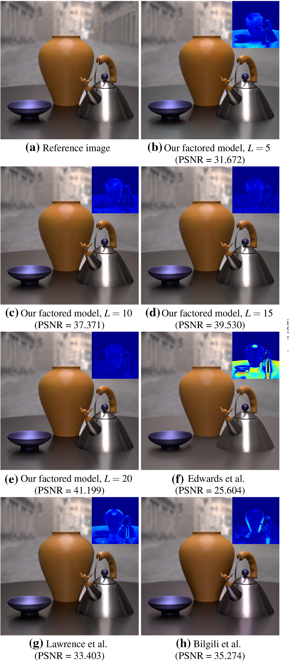 Compact and intuitive data-driven BRDF models | SpringerLink