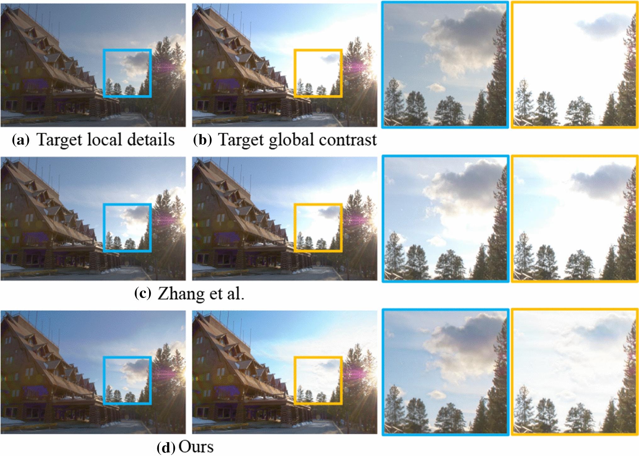 Deep binocular tone mapping | SpringerLink