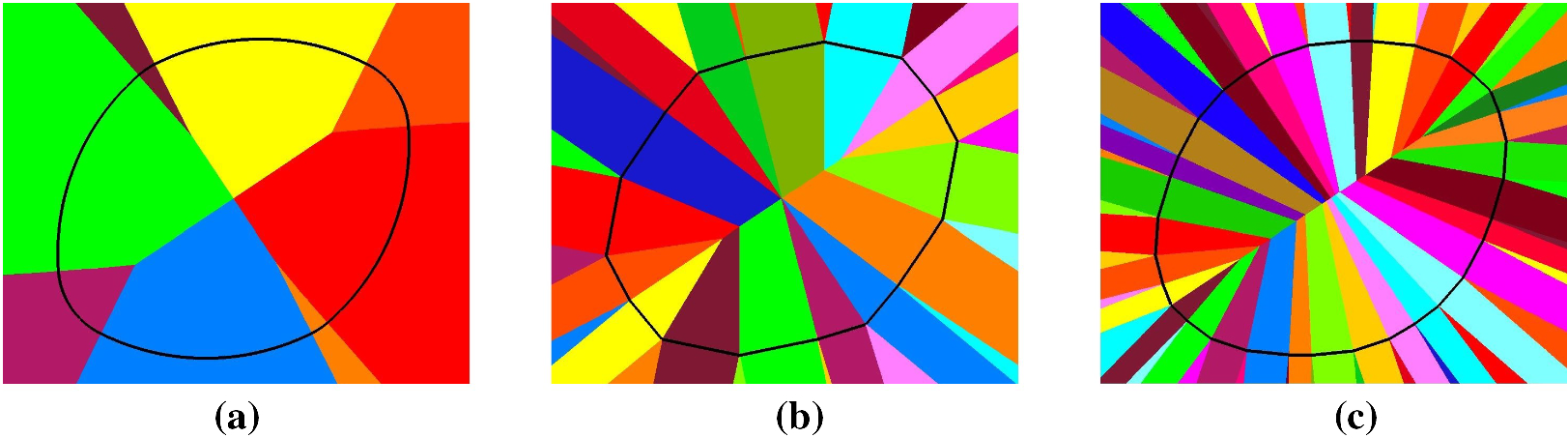 Minkowski sum computation for planar freeform geometric