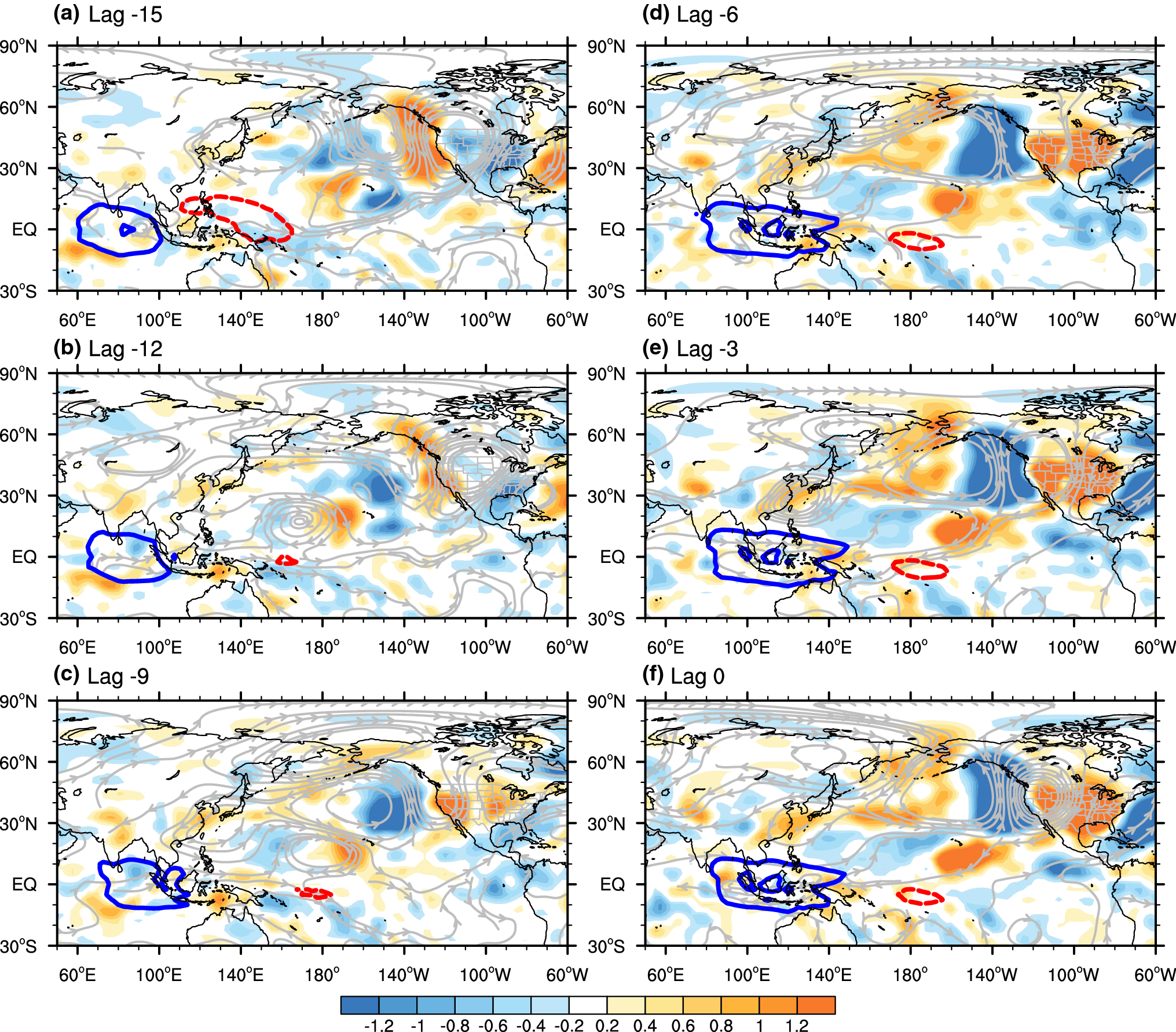 Dominant Patterns Of Winter Time Intraseasonal Surface Air