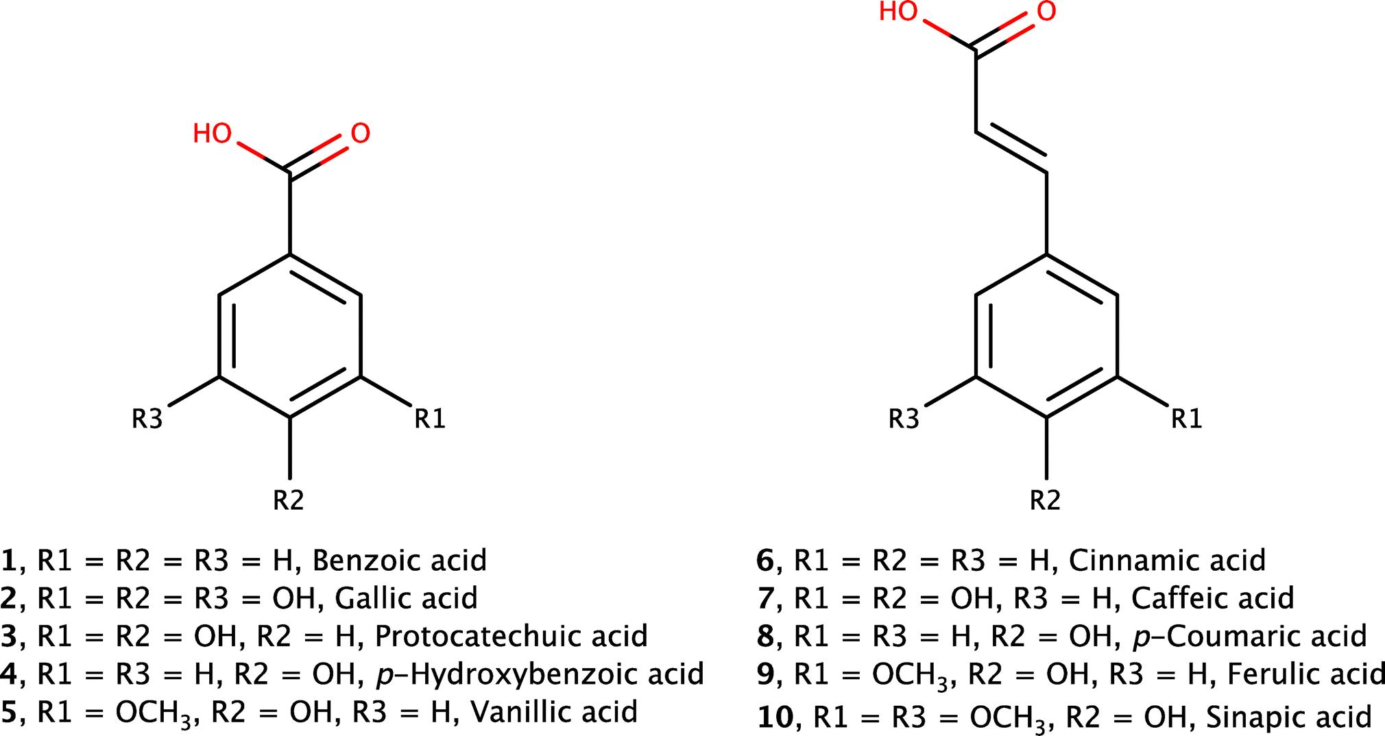Convert Benzoic Acid To Phenylacetic Acid