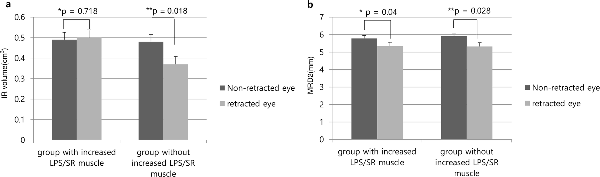 Relationships Between Eyelid Position And Levator Superior Rectus Simple Eye Diagram Sagittal Drawing Of Open Image In New Window