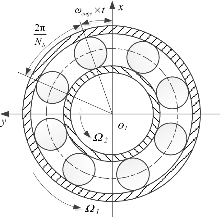 Nonlinear Response Analysis For An Aero Engine Dual Rotor System