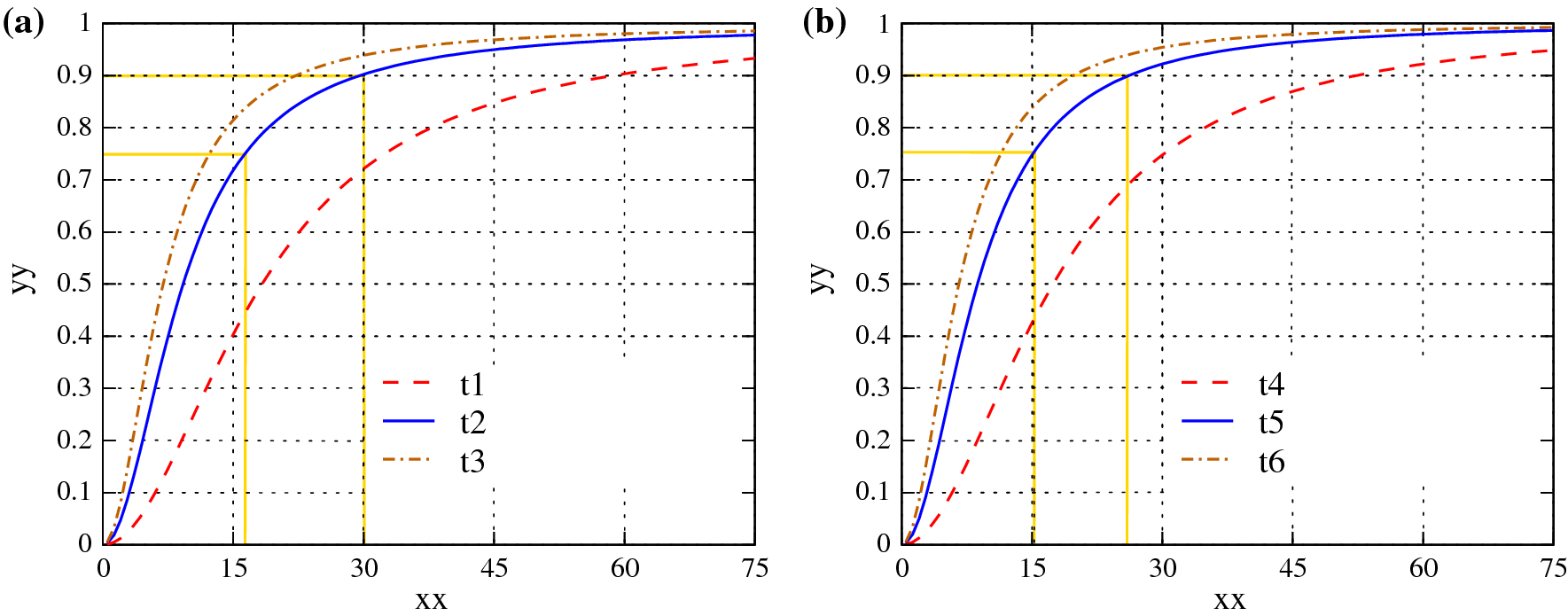 A Comparative Study Of Modified Strain Gradient Theory And Cantilever Beam Diagram Solution To Problem 438 Relationship Between Fig 8 Ratio