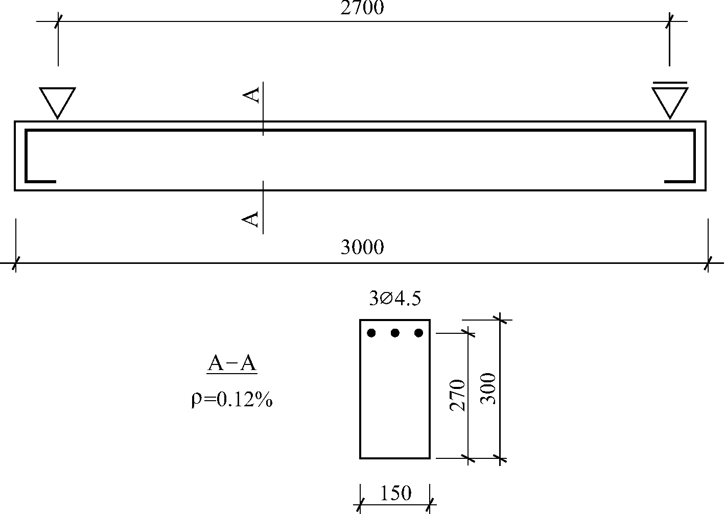 The analysis of failure in concrete and reinforced concrete beams