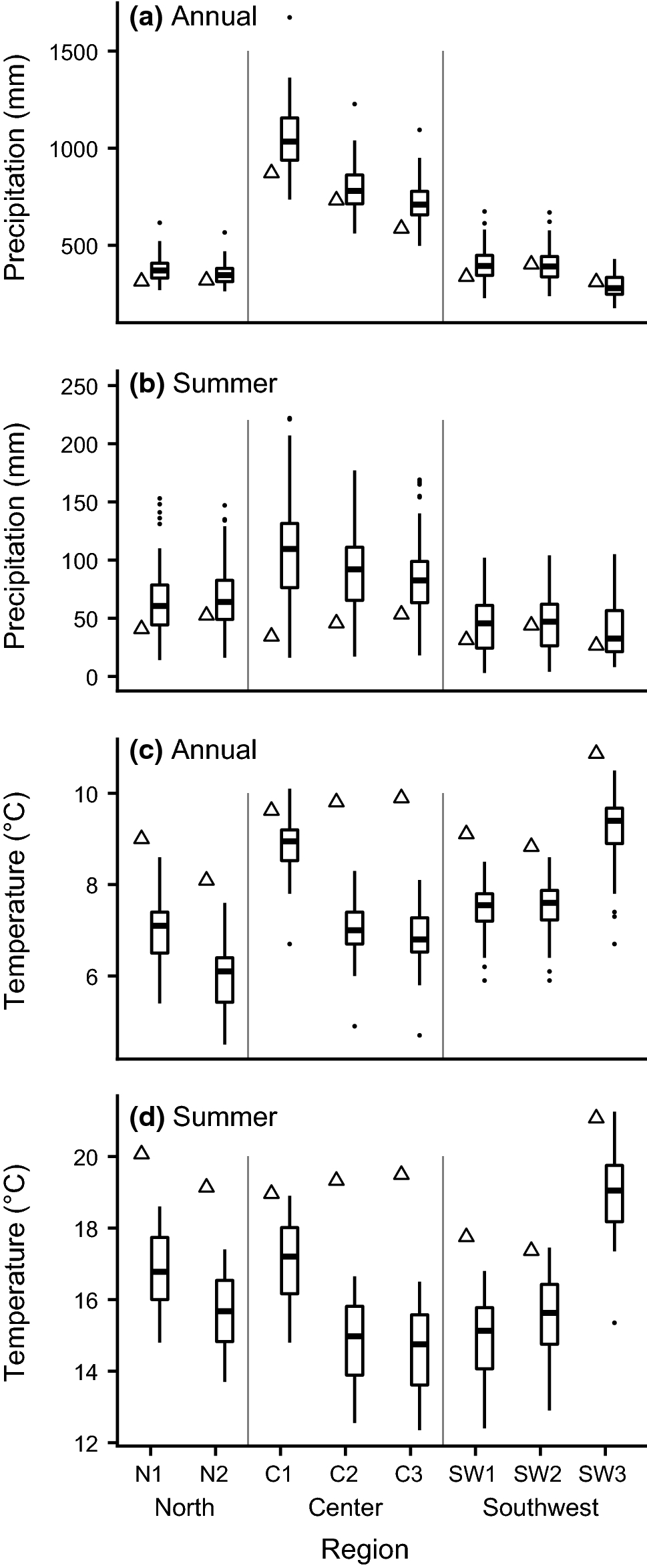 Geographic variation in reproductive assurance of Clarkia