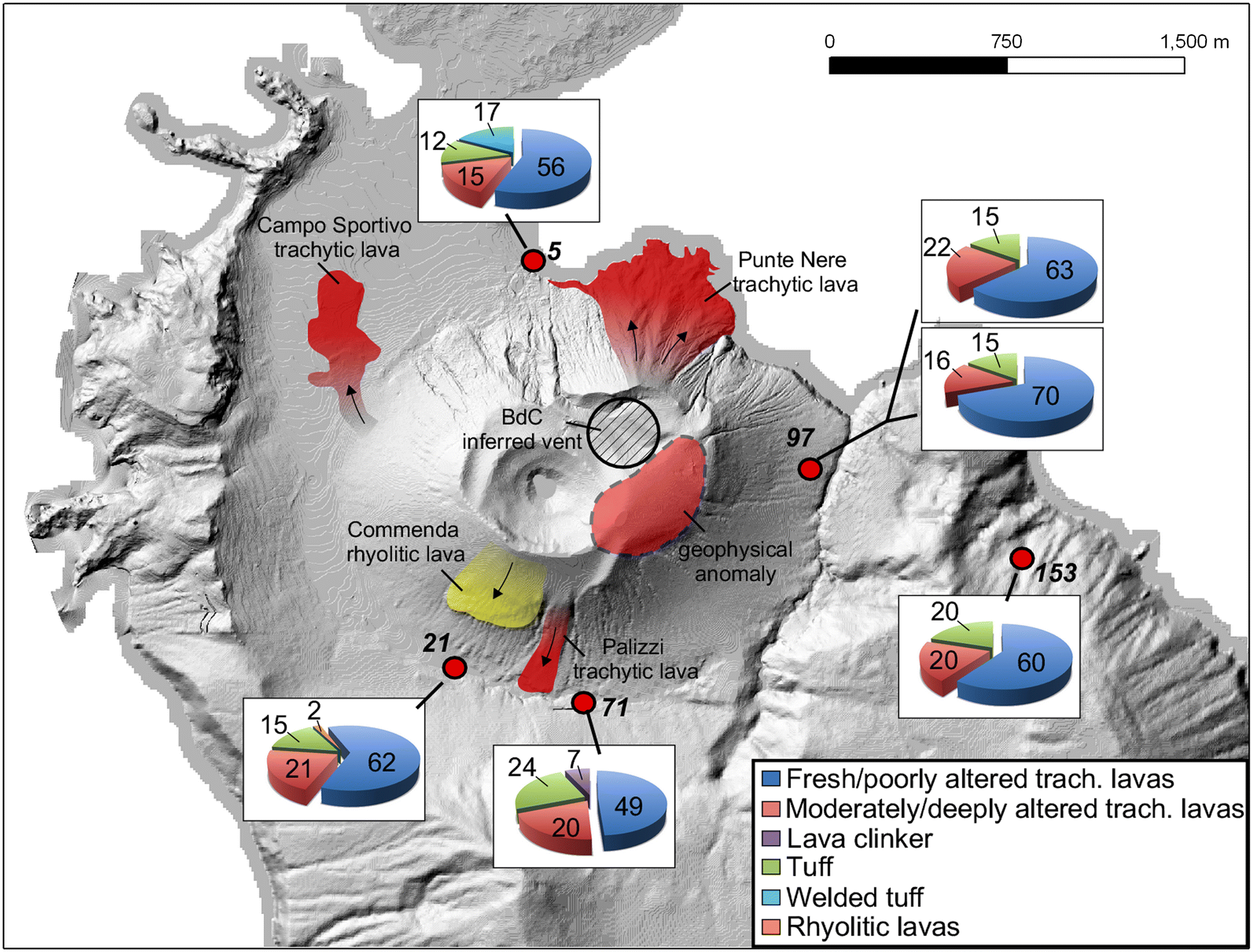 Dynamics of shallow hydrothermal eruptions: new insights from