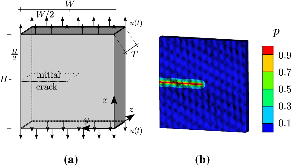 A phase-field crack model based on directional stress decomposition
