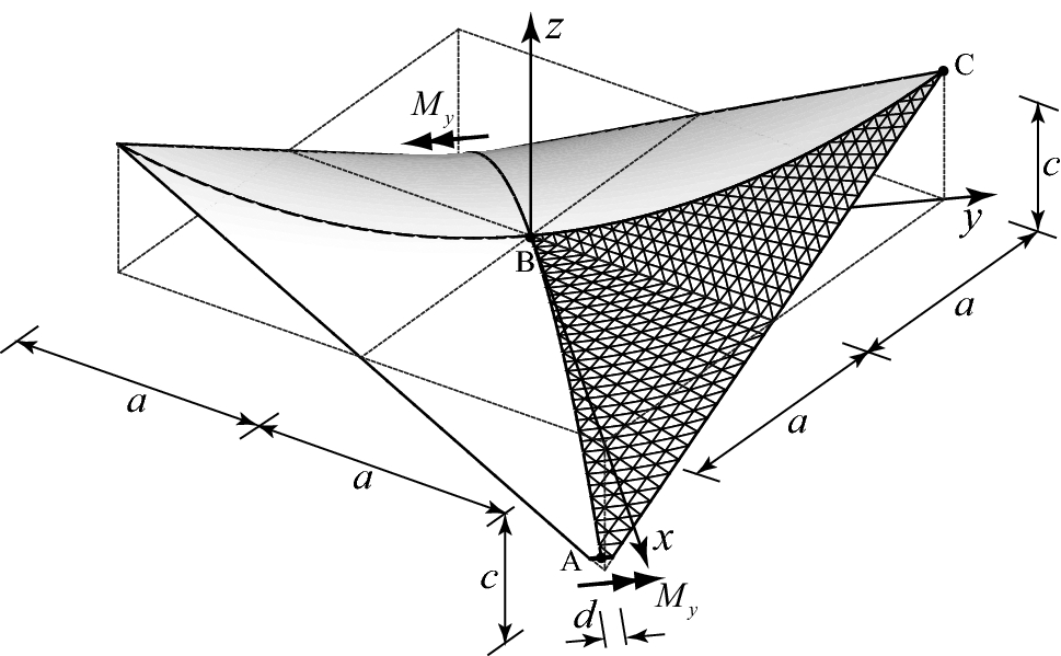 Rotation Vector And Its Complement Parameterization For Singularity