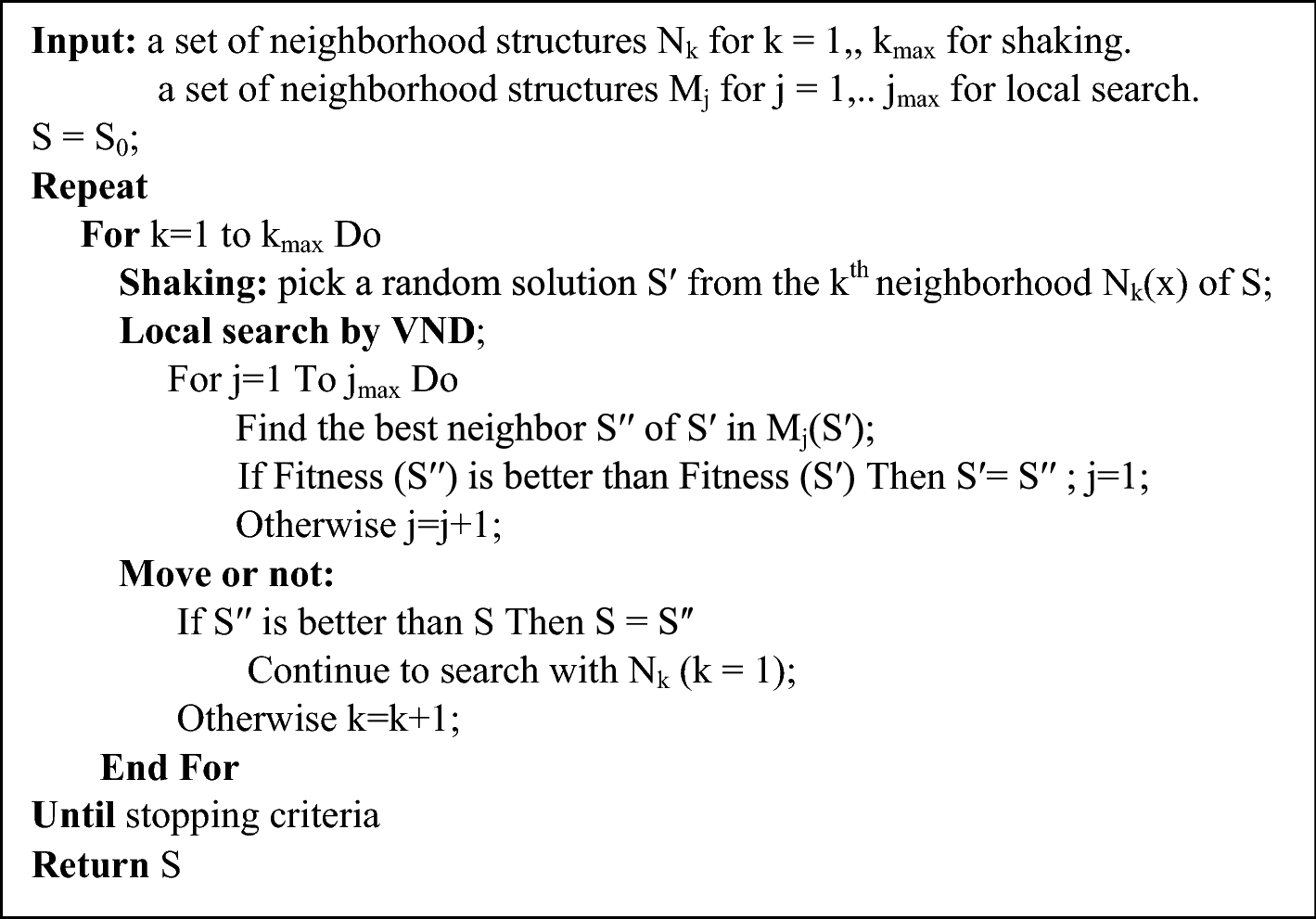 General variable neighborhood search for solving Sudoku